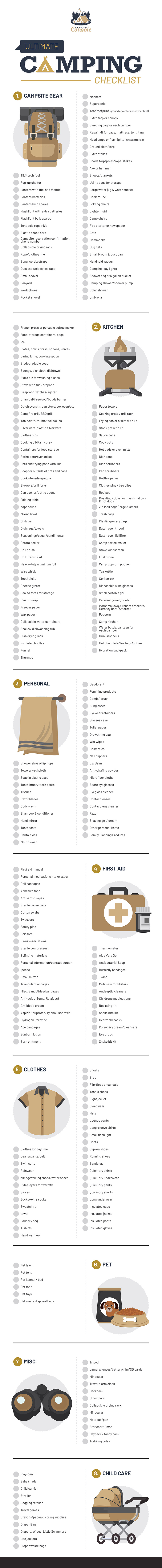 Camping Items Checklist